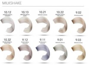dia light milkshake shades